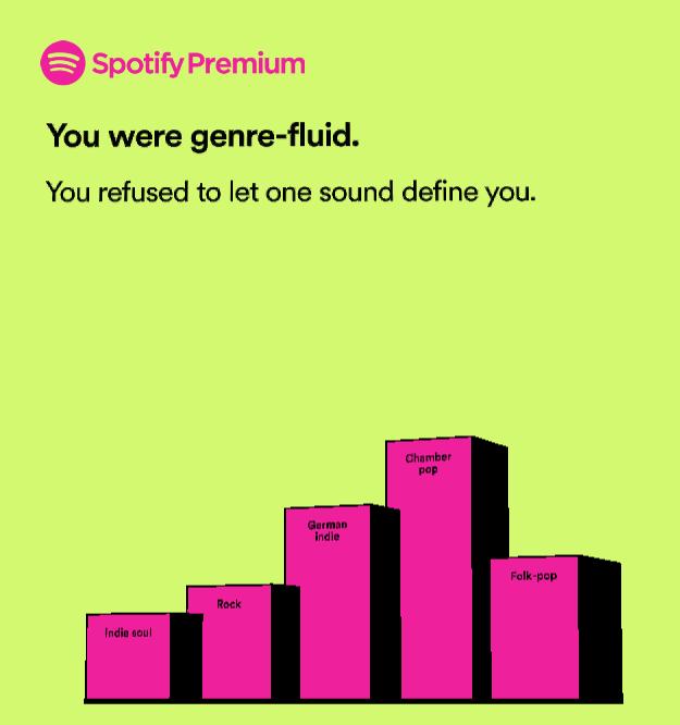 Ich höre sehr unterschiedliche Genres
